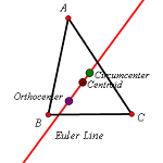 EulersLine ICON