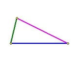 TriangleInequality