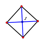 DiagonalsToQuadrilaterals ICON