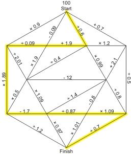 Printables Multi Operational Mathematical Maze too big or small 1003 maze