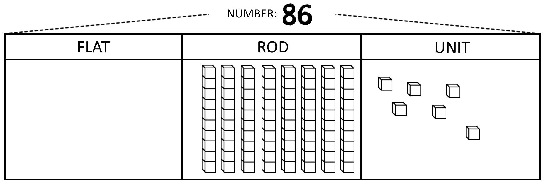 worksheet Place Value Blocks basically base ten discovering place value meaning using basicallybaseten pic